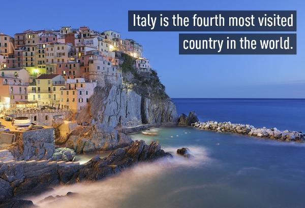 Chuyển phát nhanh TNT đi Italy